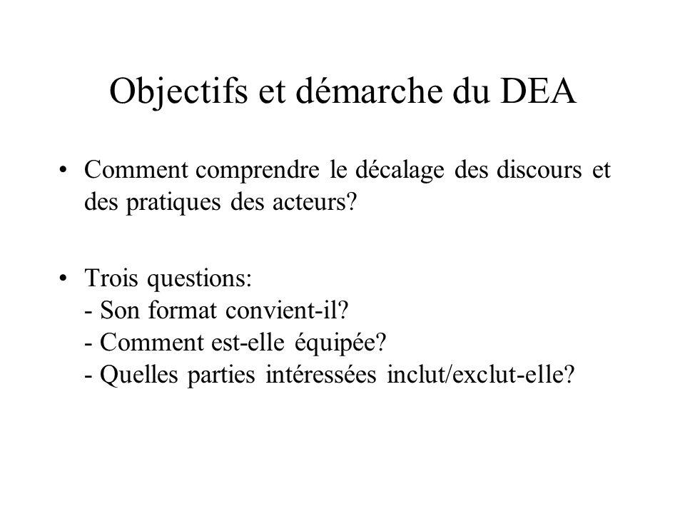Objectifs et démarche du DEA Comment comprendre le décalage des discours et des pratiques des acteurs? Trois questions: - Son format convient-il? - Co