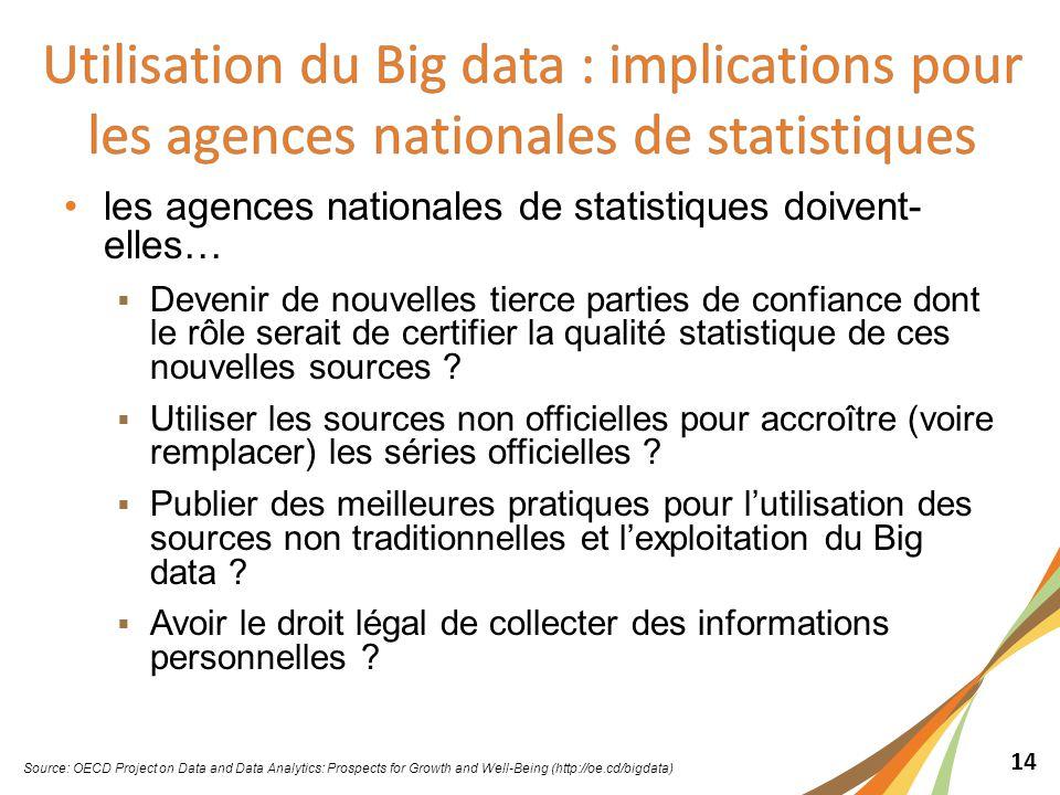 14 les agences nationales de statistiques doivent- elles…  Devenir de nouvelles tierce parties de confiance dont le rôle serait de certifier la qualité statistique de ces nouvelles sources .