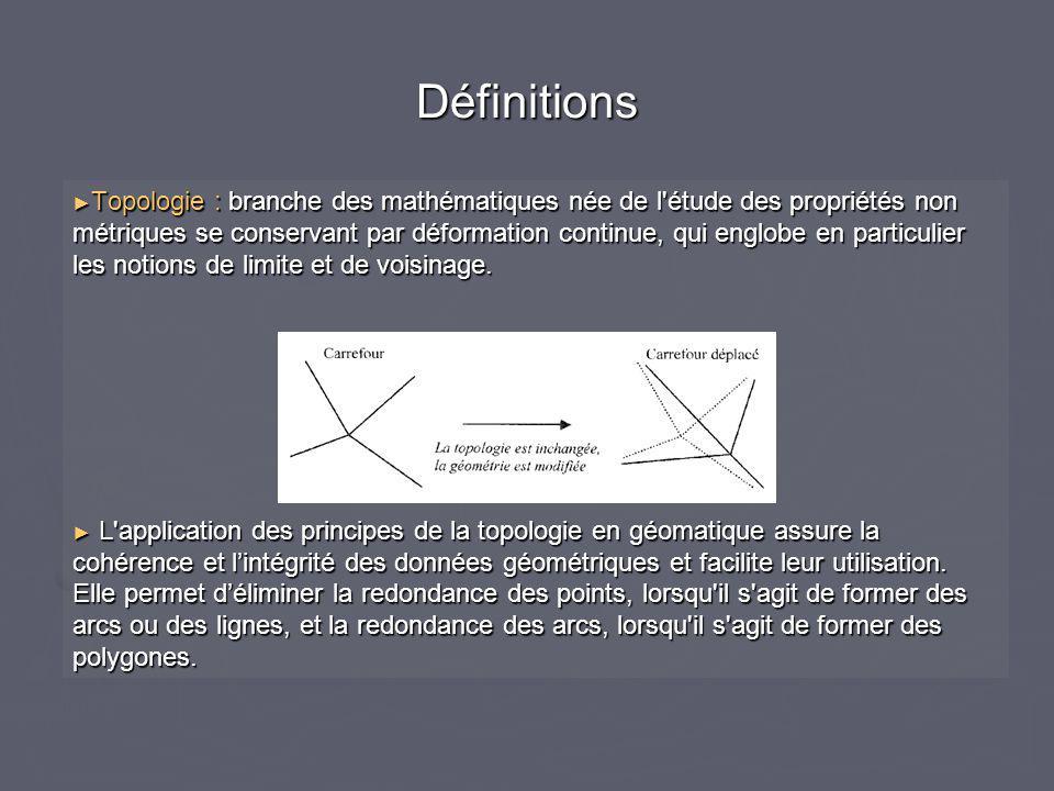 Définitions ► Topologie : branche des mathématiques née de l étude des propriétés non métriques se conservant par déformation continue, qui englobe en particulier les notions de limite et de voisinage.