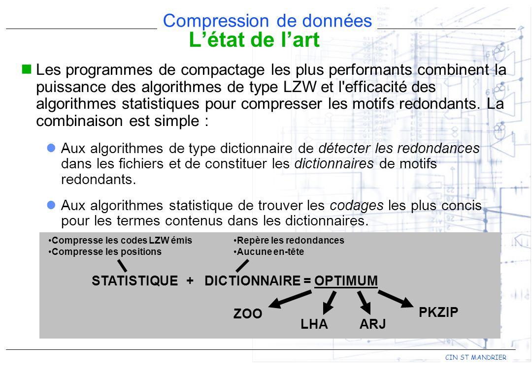 CIN ST MANDRIER Compression de données Les programmes de compactage les plus performants combinent la puissance des algorithmes de type LZW et l'effic