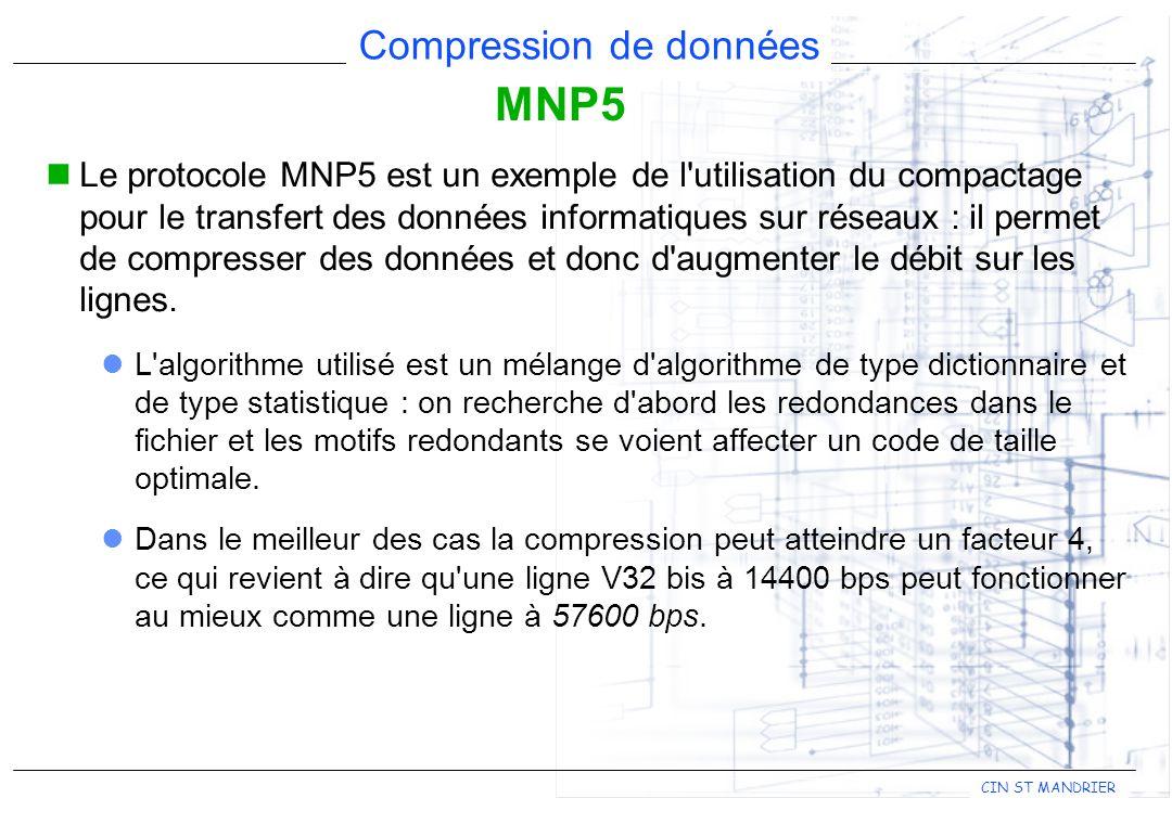 CIN ST MANDRIER Compression de données Le protocole MNP5 est un exemple de l'utilisation du compactage pour le transfert des données informatiques sur