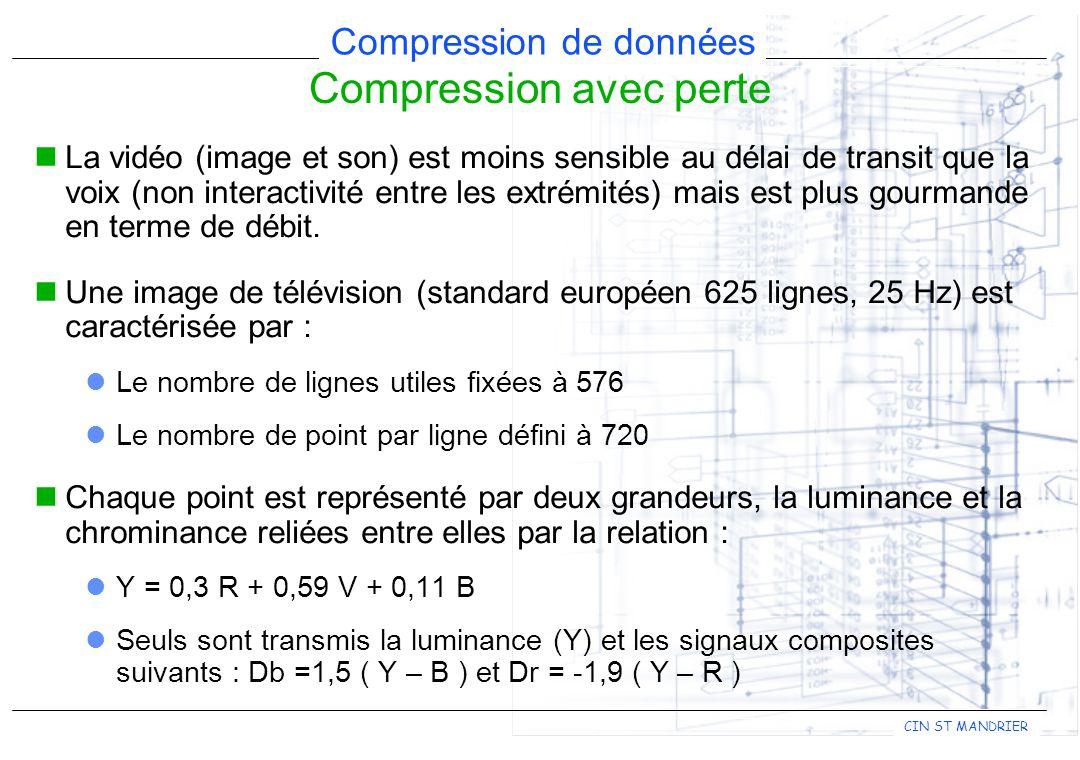 CIN ST MANDRIER Compression de données Compression avec perte La vidéo (image et son) est moins sensible au délai de transit que la voix (non interact