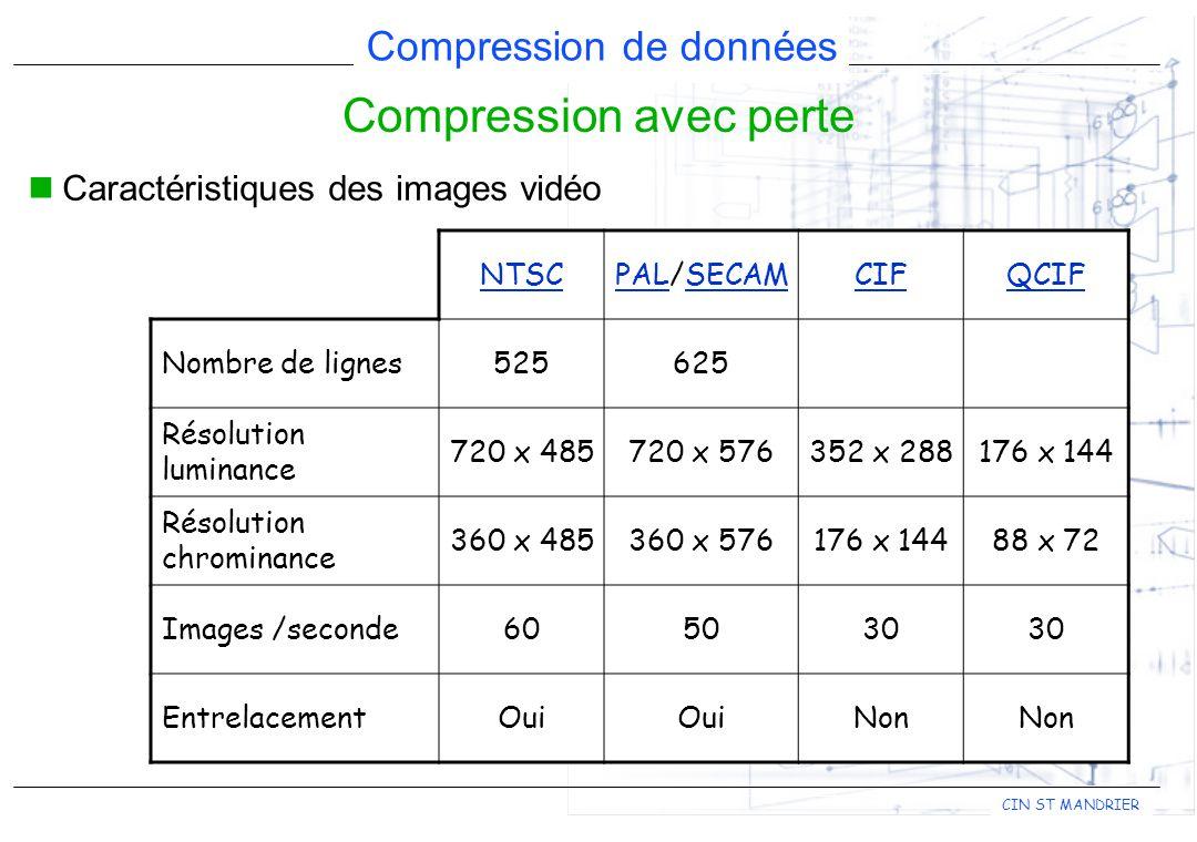 CIN ST MANDRIER Compression de données Compression avec perte Caractéristiques des images vidéo NTSCPALPAL/SECAMSECAMCIFQCIF Nombre de lignes525625 Ré