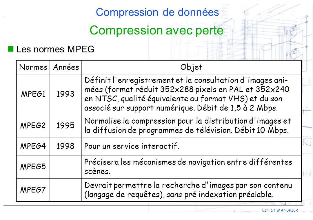 CIN ST MANDRIER Compression de données Compression avec perte Les normes MPEG NormesAnnéesObjet MPEG11993 Définit l'enregistrement et la consultation