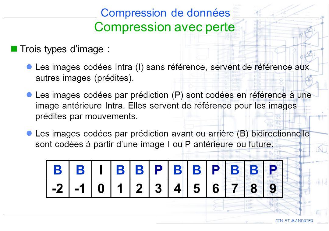CIN ST MANDRIER Compression de données Compression avec perte Trois types d'image : Les images codées Intra (I) sans référence, servent de référence a