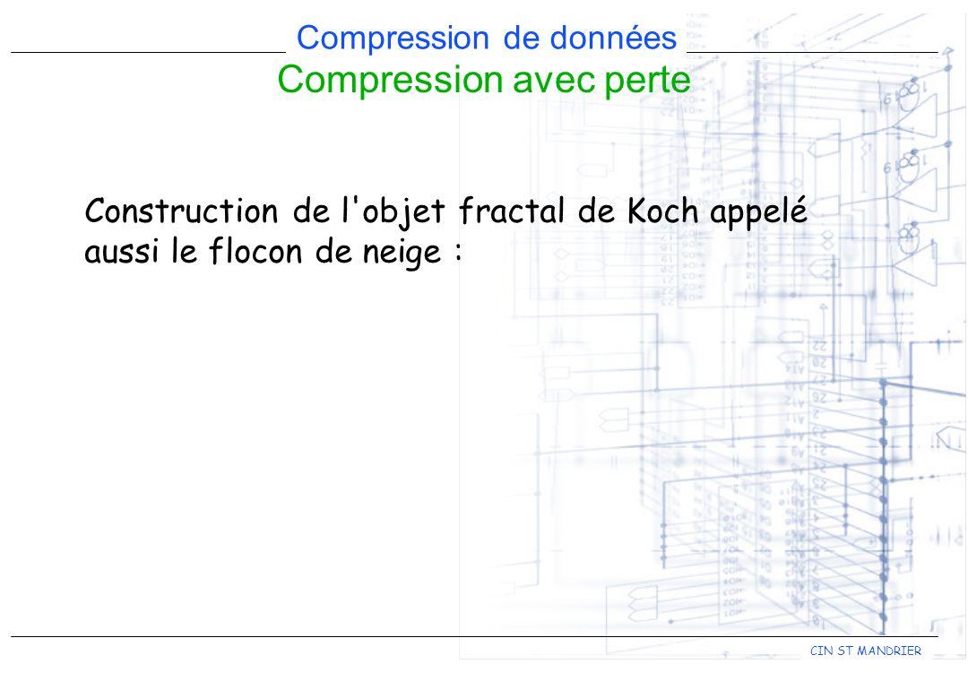 CIN ST MANDRIER Compression de données Compression avec perte Construction de l'objet fractal de Koch appelé aussi le flocon de neige :