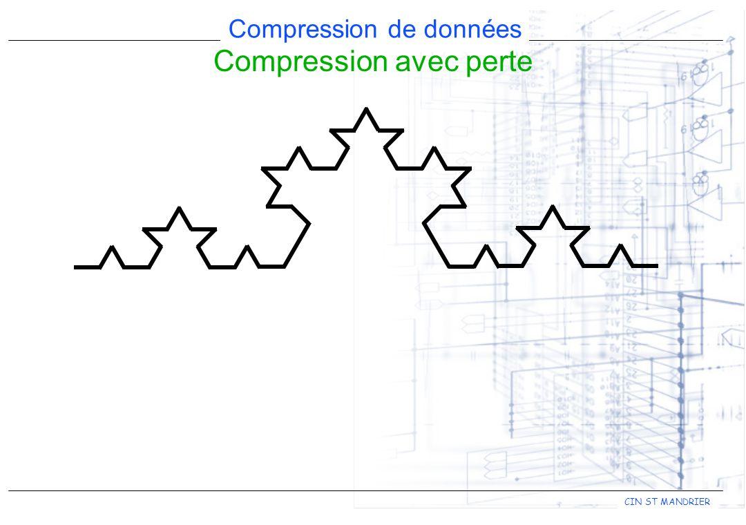 CIN ST MANDRIER Compression de données Compression avec perte