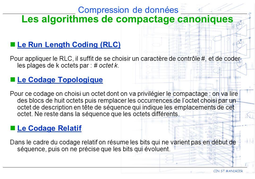 CIN ST MANDRIER Compression de données Le Run Length Coding (RLC) Pour appliquer le RLC, il suffit de se choisir un caractère de contrôle #, et de cod