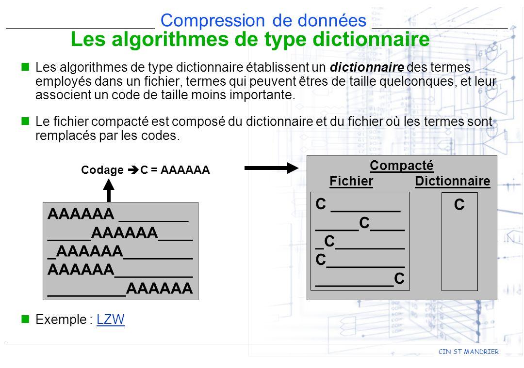 CIN ST MANDRIER Compression de données Compacté Fichier Dictionnaire Les algorithmes de type dictionnaire établissent un dictionnaire des termes emplo