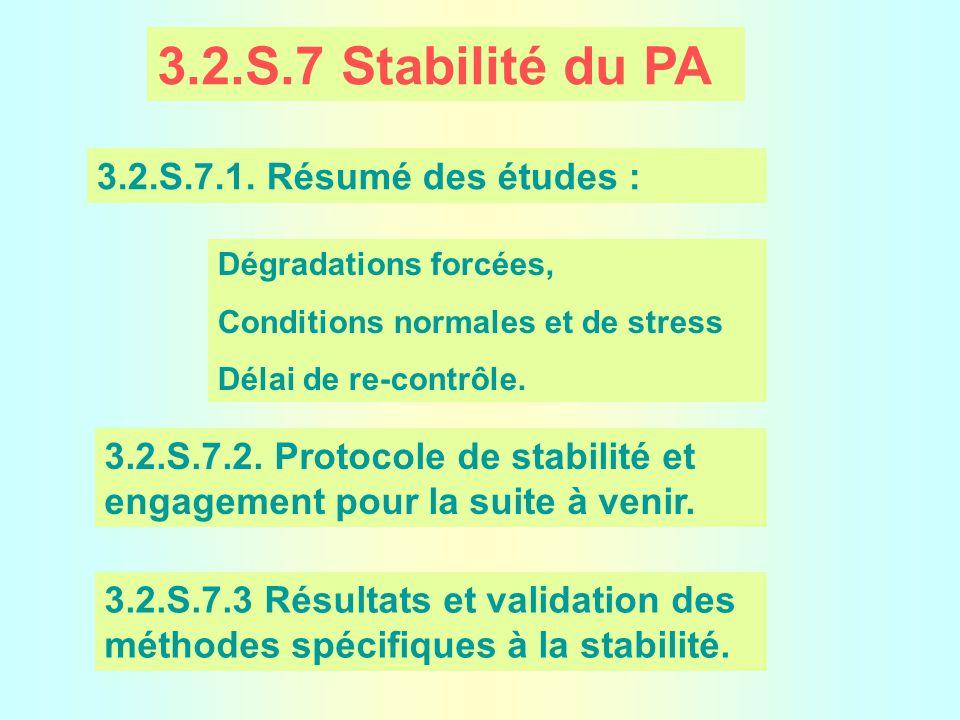 3.2.S.7 Stabilité du PA 3.2.S.7.1.