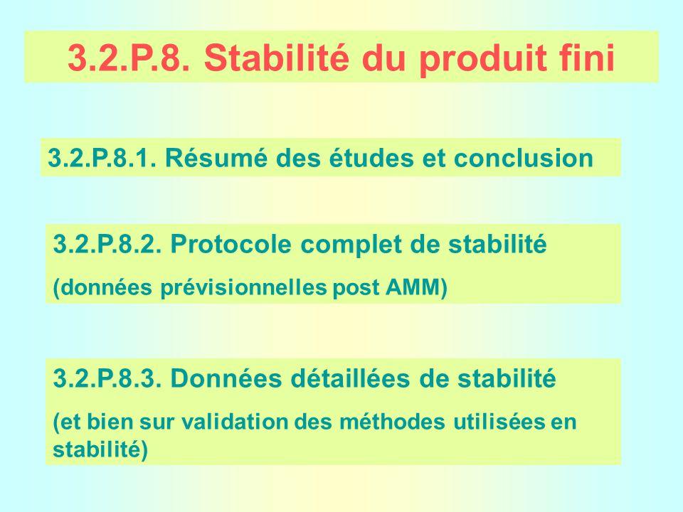 3.2.P.8.Stabilité du produit fini 3.2.P.8.1. Résumé des études et conclusion 3.2.P.8.2.