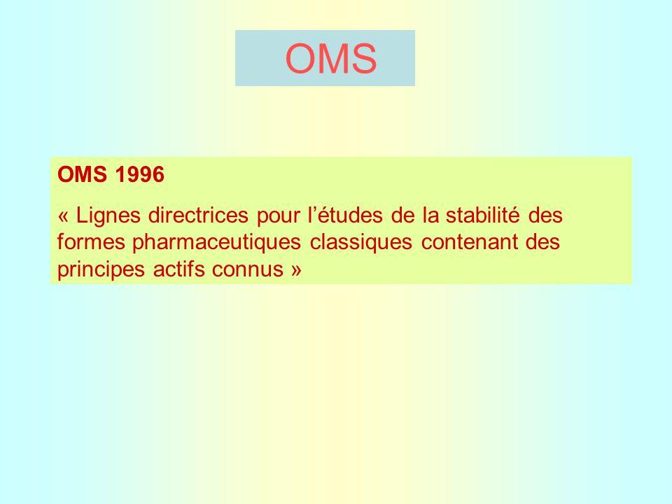 OMS OMS 1996 « Lignes directrices pour l'études de la stabilité des formes pharmaceutiques classiques contenant des principes actifs connus »