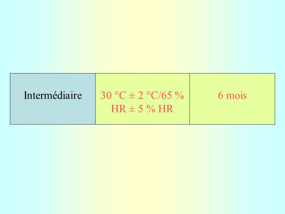 Intermédiaire30 °C ± 2 °C/65 % HR ± 5 % HR 6 mois