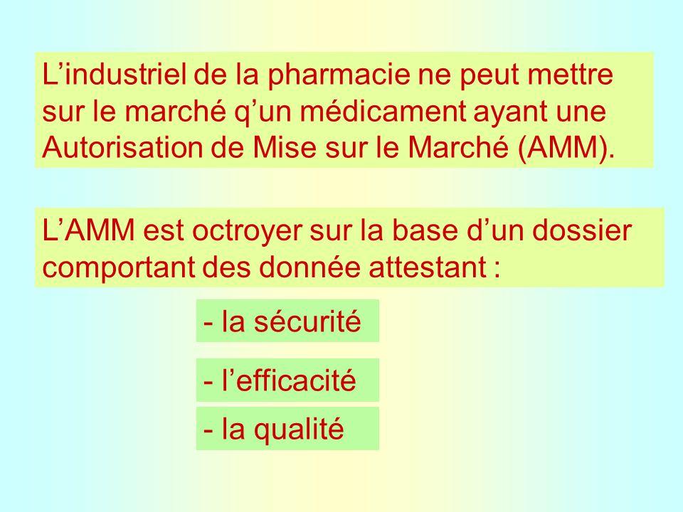 L'industriel de la pharmacie ne peut mettre sur le marché q'un médicament ayant une Autorisation de Mise sur le Marché (AMM).