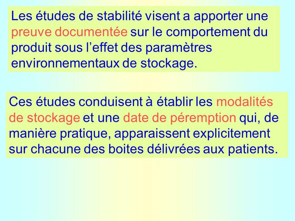 Les études de stabilité visent a apporter une preuve documentée sur le comportement du produit sous l'effet des paramètres environnementaux de stockage.