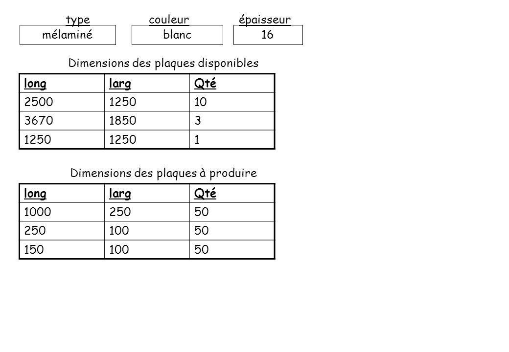 mélaminéblanc16 Dimensions des plaques disponibles longlargQté 2500125010 367018503 1250 1 typecouleurépaisseur longlargQté 100025050 25010050 1501005