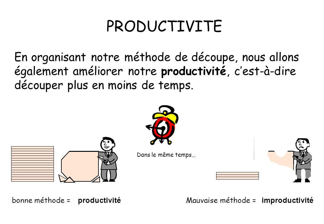 En organisant notre méthode de découpe, nous allons également améliorer notre productivité, c'est-à-dire découper plus en moins de temps. PRODUCTIVITE