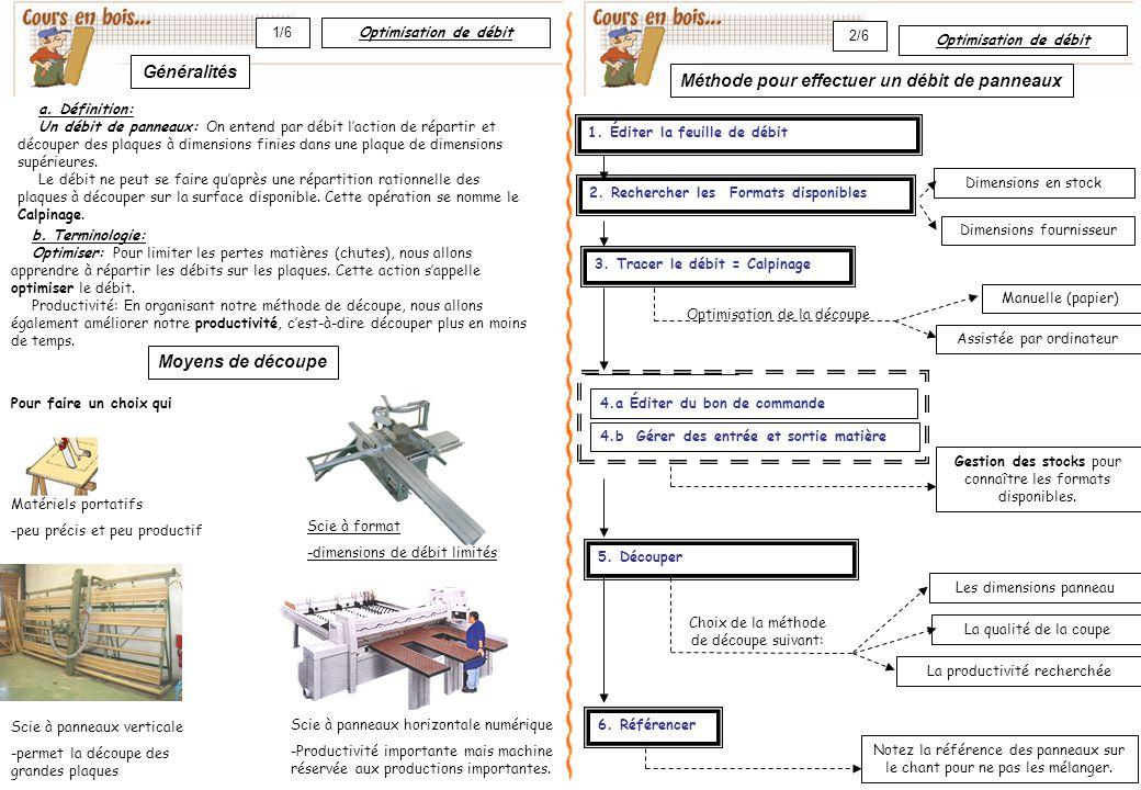 Optimisation de débit Généralités a. Définition: Un débit de panneaux: On entend par débit l'action de répartir et découper des plaques à dimensions f
