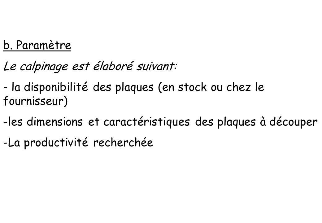 b. Paramètre Le calpinage est élaboré suivant: - la disponibilité des plaques (en stock ou chez le fournisseur) -les dimensions et caractéristiques de