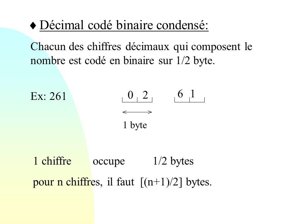  Décimal codé binaire condensé: Chacun des chiffres décimaux qui composent le nombre est codé en binaire sur 1/2 byte. Ex: 261 61 2 1 byte 0 1 chiffr