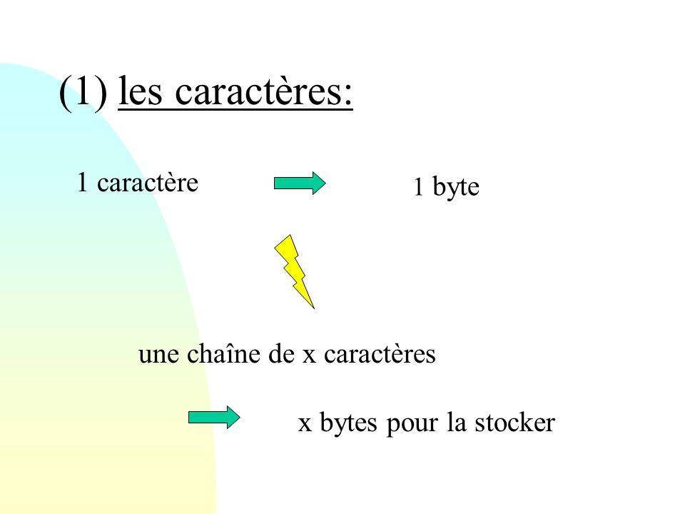 (1) les caractères: 1 caractère 1 byte une chaîne de x caractères x bytes pour la stocker