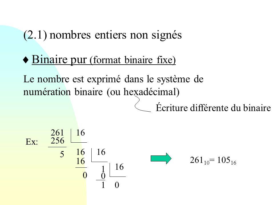 (2.1) nombres entiers non signés  Binaire pur (format binaire fixe) Le nombre est exprimé dans le système de numération binaire (ou hexadécimal) Écri
