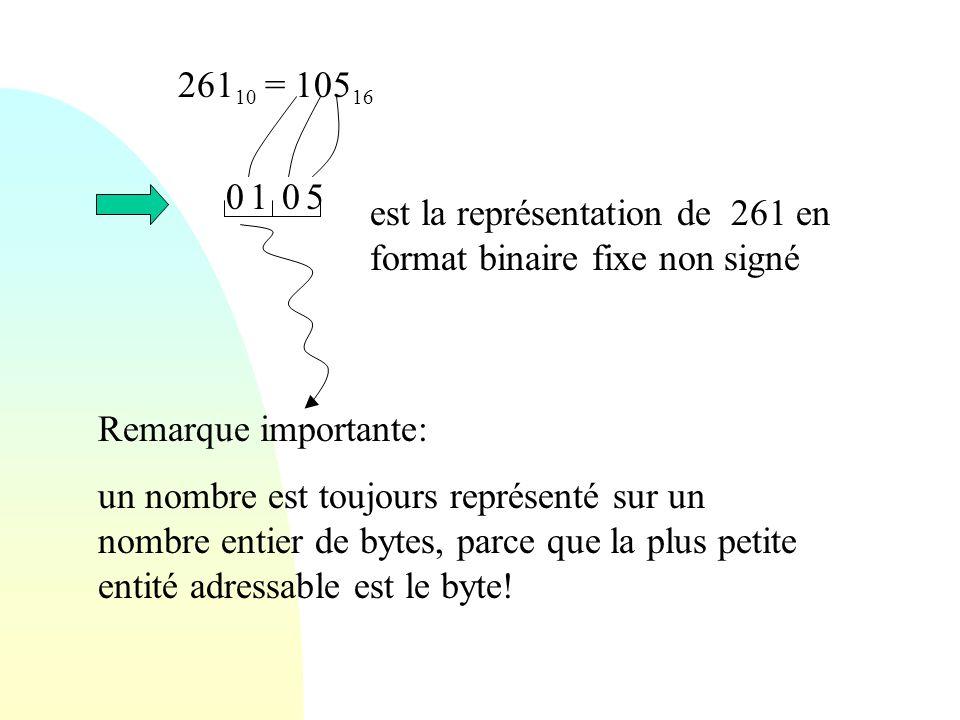 Remarque importante: un nombre est toujours représenté sur un nombre entier de bytes, parce que la plus petite entité adressable est le byte! 00 est l