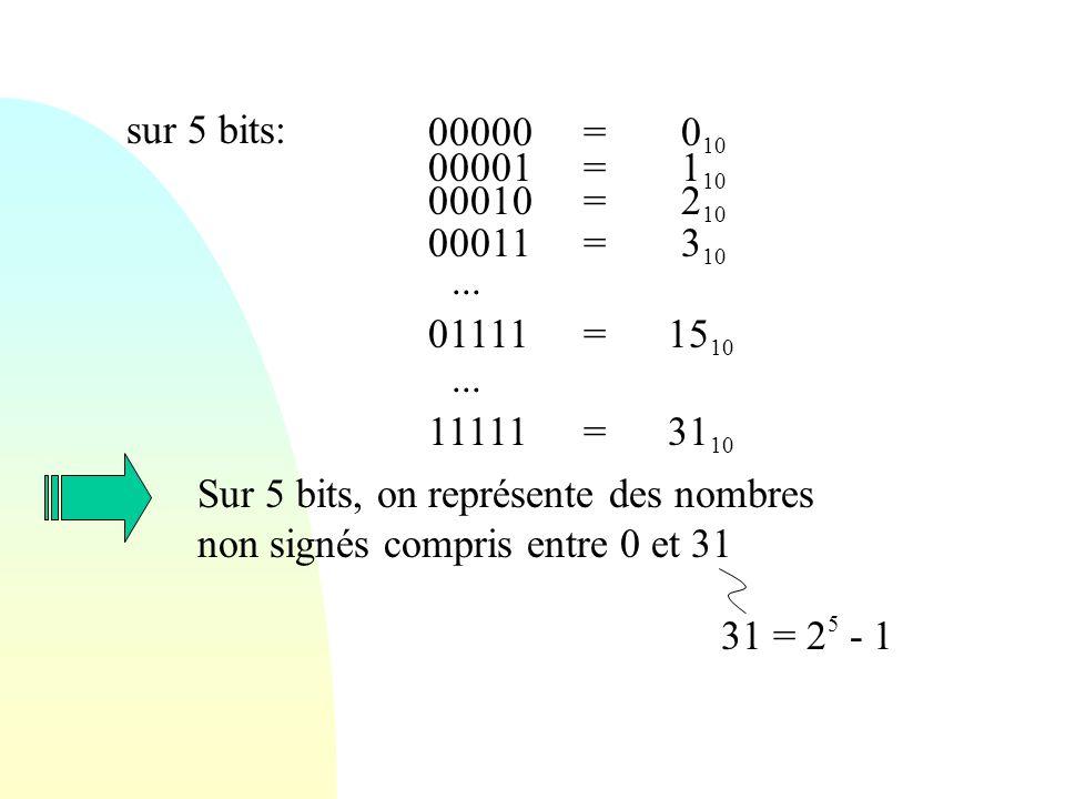 sur 5 bits: 00000 00001 00010 00011 01111... = = = = = 0 10 15 10 3 10 2 10 1 10 Sur 5 bits, on représente des nombres non signés compris entre 0 et 3