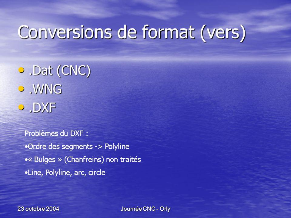 23 octobre 2004Journée CNC - Orly Conversions de format (vers).Dat (CNC).Dat (CNC).WNG.WNG.DXF.DXF Problèmes du DXF : Ordre des segments -> Polyline « Bulges » (Chanfreins) non traités Line, Polyline, arc, circle