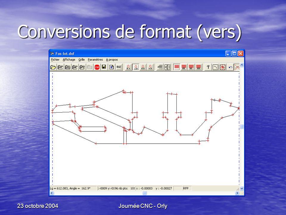 23 octobre 2004Journée CNC - Orly Conversions de format (vers)