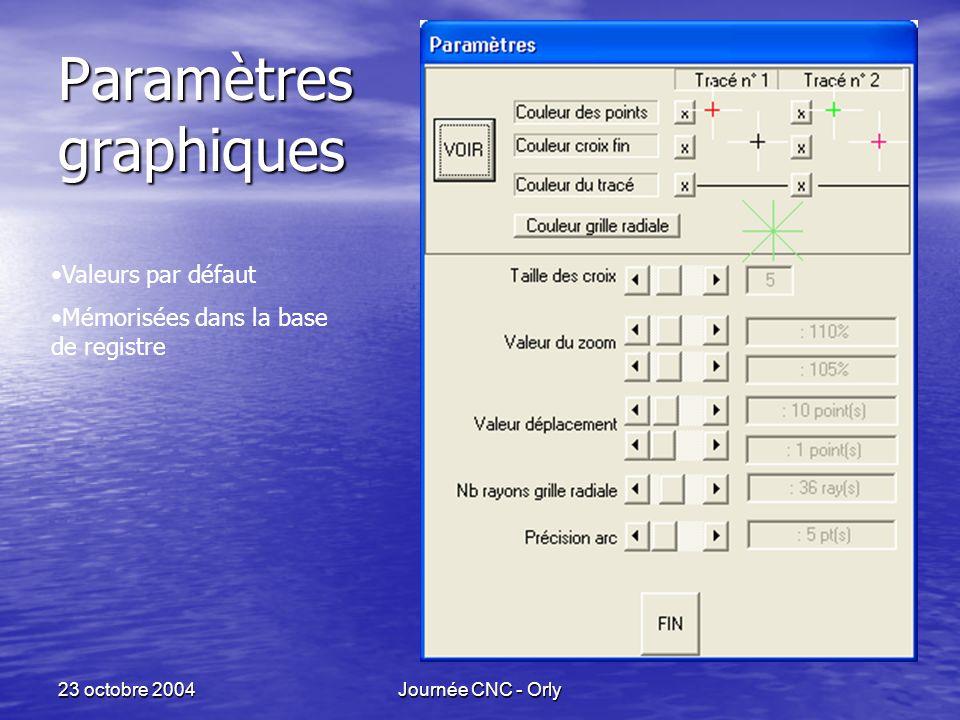 23 octobre 2004Journée CNC - Orly Paramètres graphiques Valeurs par défaut Mémorisées dans la base de registre