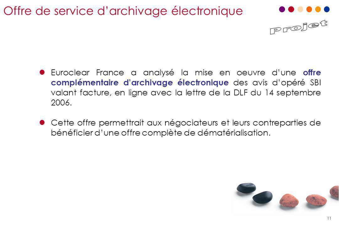 11 Offre de service d'archivage électronique lEuroclear France a analysé la mise en oeuvre d'une offre complémentaire d'archivage électronique des avi