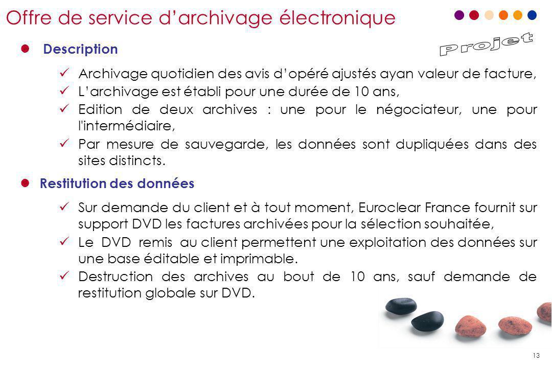 13 Offre de service d'archivage électronique l Description Archivage quotidien des avis d'opéré ajustés ayan valeur de facture, L'archivage est établi