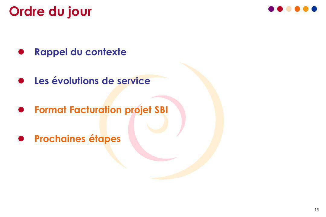 15 Ordre du jour l Rappel du contexte l Les évolutions de service l Format Facturation projet SBI l Prochaines étapes
