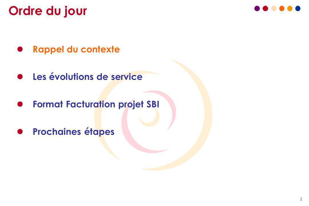 2 Ordre du jour l Rappel du contexte l Les évolutions de service l Format Facturation projet SBI l Prochaines étapes