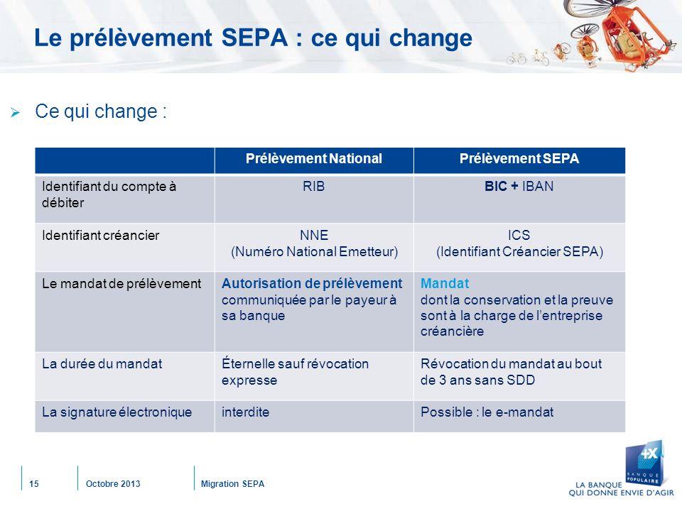 Octobre 2013Migration SEPA15 Le prélèvement SEPA : ce qui change  Ce qui change : Prélèvement NationalPrélèvement SEPA Identifiant du compte à débite