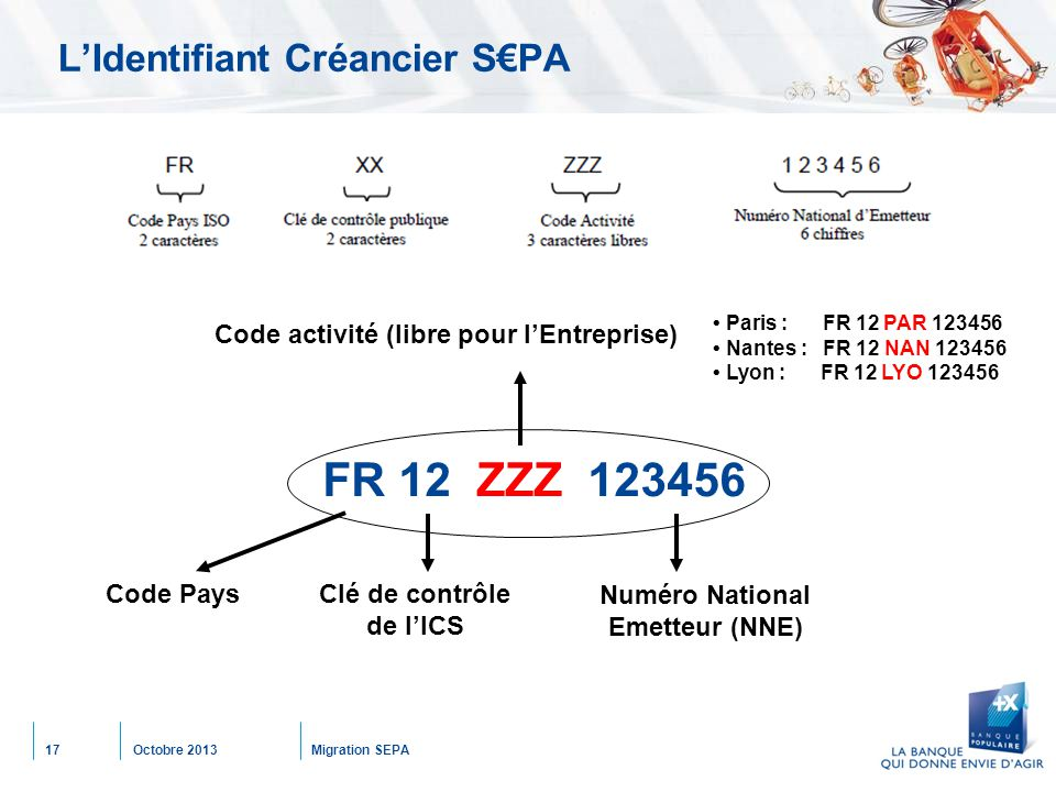 Octobre 2013Migration SEPA17 L'Identifiant Créancier S€PA Numéro National Emetteur (NNE) Clé de contrôle de l'ICS Code Pays FR 12 ZZZ 123456 Code activité (libre pour l'Entreprise) Paris : FR 12 PAR 123456 Nantes : FR 12 NAN 123456 Lyon : FR 12 LYO 123456