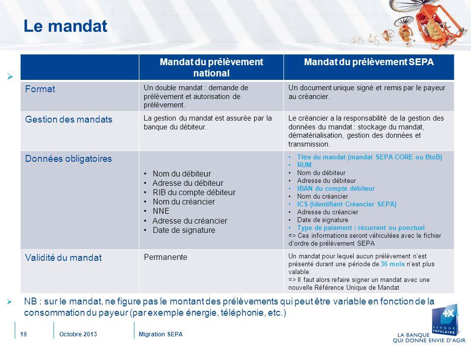 Octobre 2013Migration SEPA19 Le mandat   NB : sur le mandat, ne figure pas le montant des prélèvements qui peut être variable en fonction de la cons