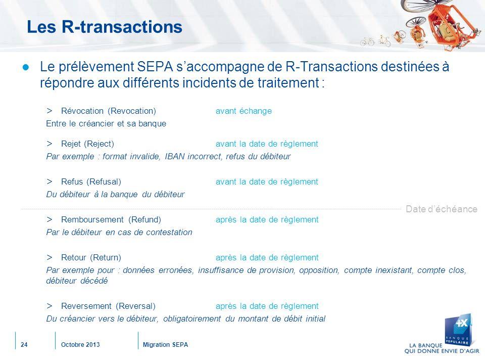 Octobre 2013Migration SEPA24 Les R-transactions Le prélèvement SEPA s'accompagne de R-Transactions destinées à répondre aux différents incidents de traitement : > Révocation (Revocation)avant échange Entre le créancier et sa banque > Rejet (Reject) avant la date de règlement Par exemple : format invalide, IBAN incorrect, refus du débiteur > Refus (Refusal)avant la date de règlement Du débiteur à la banque du débiteur > Remboursement (Refund)après la date de règlement Par le débiteur en cas de contestation > Retour (Return)après la date de règlement Par exemple pour : données erronées, insuffisance de provision, opposition, compte inexistant, compte clos, débiteur décédé > Reversement (Reversal)après la date de règlement Du créancier vers le débiteur, obligatoirement du montant de débit initial Date d'échéance