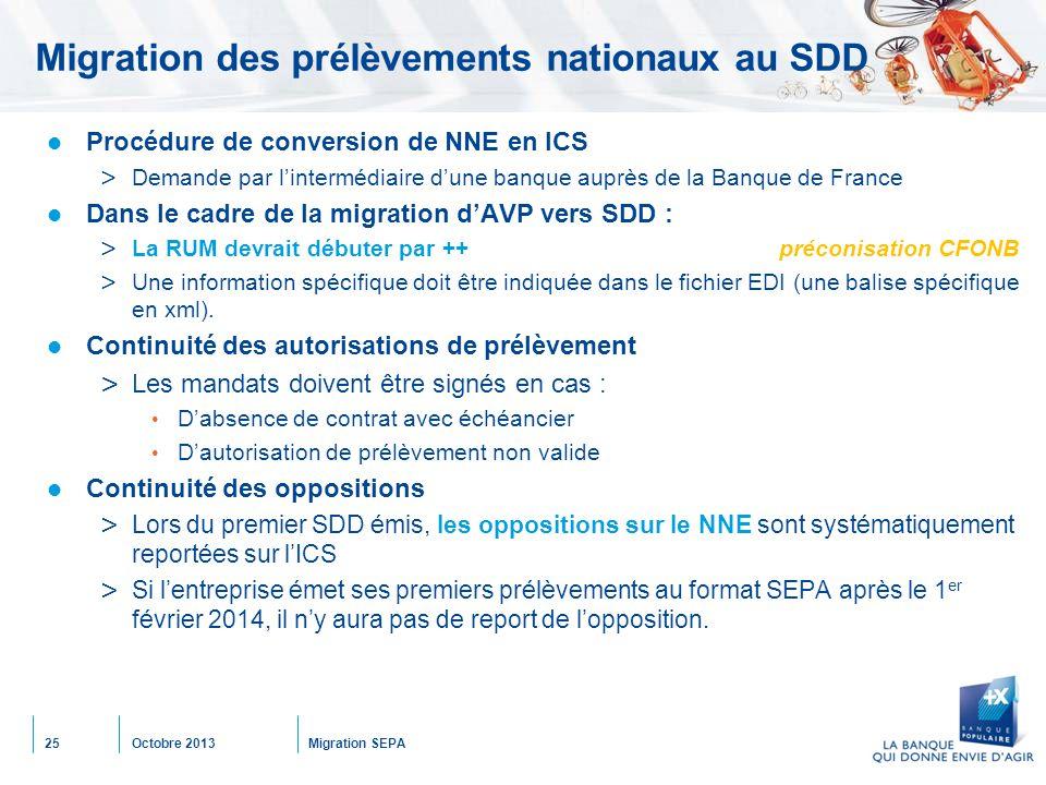 Octobre 2013Migration SEPA25 Migration des prélèvements nationaux au SDD Procédure de conversion de NNE en ICS > Demande par l'intermédiaire d'une ban