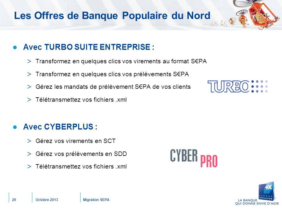 Octobre 2013Migration SEPA29 Les Offres de Banque Populaire du Nord Avec TURBO SUITE ENTREPRISE : > Transformez en quelques clics vos virements au for