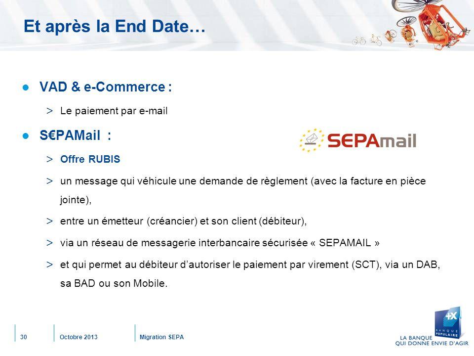 Octobre 2013Migration SEPA30 Et après la End Date… VAD & e-Commerce : > Le paiement par e-mail S€PAMail : > Offre RUBIS > un message qui véhicule une demande de règlement (avec la facture en pièce jointe), > entre un émetteur (créancier) et son client (débiteur), > via un réseau de messagerie interbancaire sécurisée « SEPAMAIL » > et qui permet au débiteur d'autoriser le paiement par virement (SCT), via un DAB, sa BAD ou son Mobile.