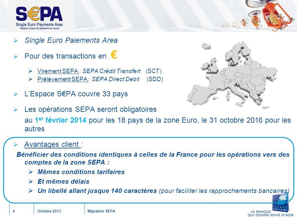 Octobre 2013Migration SEPA4 SEPA  Single Euro Paiements Area  Pour des transactions en €  Virement SEPA : SEPA Crédit Transfert (SCT)  Prélèvement SEPA : SEPA Direct Debit (SDD)  L'Espace S€PA couvre 33 pays  Les opérations SEPA seront obligatoires au 1 er février 2014 pour les 18 pays de la zone Euro, le 31 octobre 2016 pour les autres  Avantages client : Bénéficier des conditions identiques à celles de la France pour les opérations vers des comptes de la zone SEPA :  Mêmes conditions tarifaires  Et mêmes délais  Un libellé allant jusque 140 caractères (pour faciliter les rapprochements bancaires)