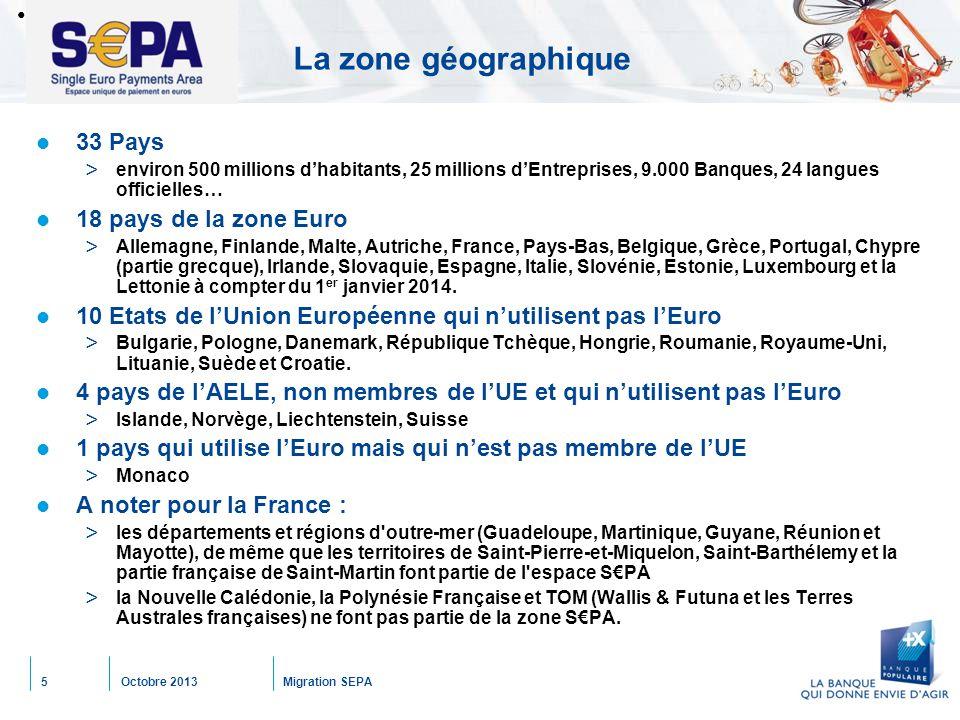 Octobre 2013Migration SEPA5 La zone géographique 33 Pays > environ 500 millions d'habitants, 25 millions d'Entreprises, 9.000 Banques, 24 langues officielles… 18 pays de la zone Euro > Allemagne, Finlande, Malte, Autriche, France, Pays-Bas, Belgique, Grèce, Portugal, Chypre (partie grecque), Irlande, Slovaquie, Espagne, Italie, Slovénie, Estonie, Luxembourg et la Lettonie à compter du 1 er janvier 2014.