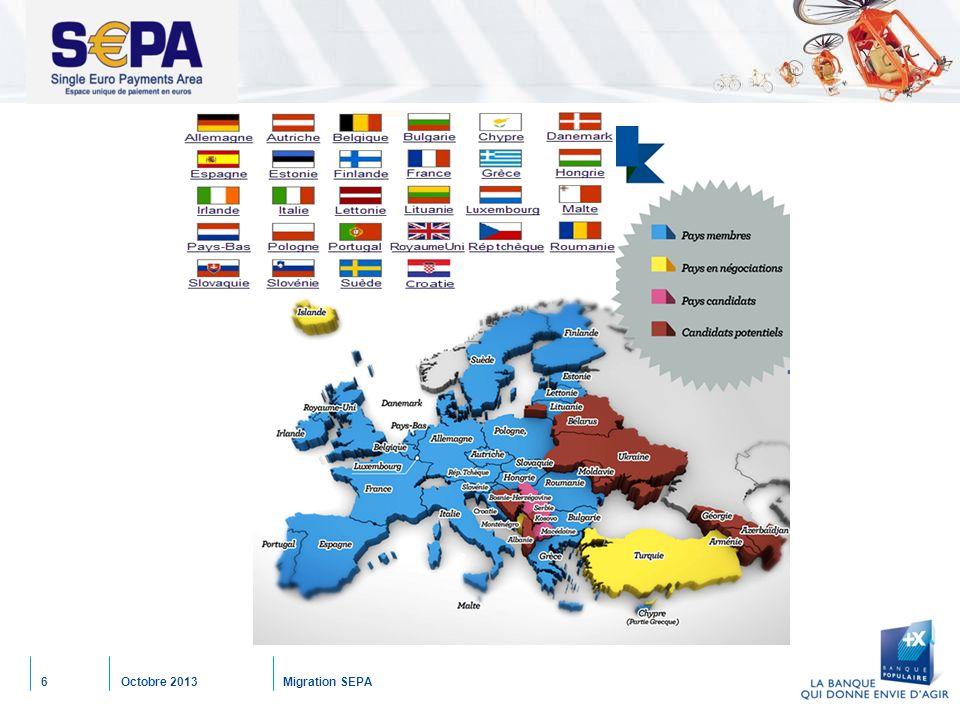 Octobre 2013Migration SEPA27 Les liens pour en savoir plus Les règles sont données par : > Les rulebooks avec des versions tous les mois de nov (pas de version en nov 2013) édités par l'EPC (European Paiement Council) > Les Guides Lines et le règlement End Date (mars 2012) > Les brochures du CFONB pour la France.