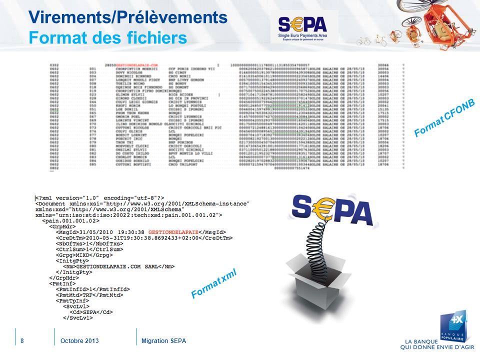 Octobre 2013Migration SEPA29 Les Offres de Banque Populaire du Nord Avec TURBO SUITE ENTREPRISE : > Transformez en quelques clics vos virements au format S€PA > Transformez en quelques clics vos prélèvements S€PA > Gérez les mandats de prélèvement S€PA de vos clients > Télétransmettez vos fichiers.xml Avec CYBERPLUS : > Gérez vos virements en SCT > Gérez vos prélèvements en SDD > Télétransmettez vos fichiers.xml