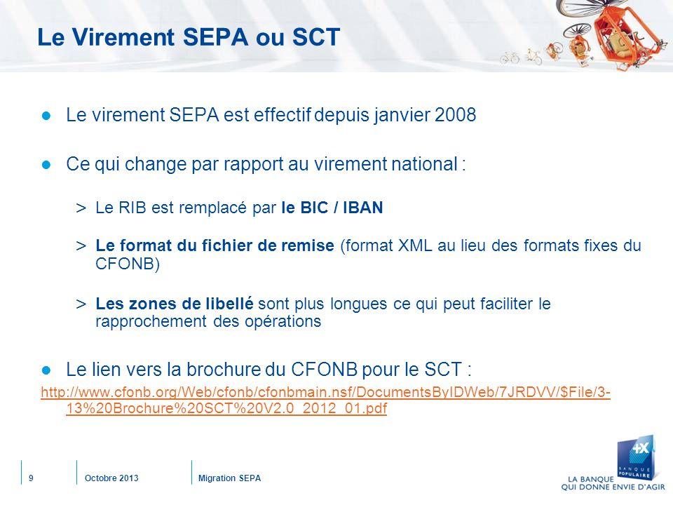 Octobre 2013Migration SEPA9 Le Virement SEPA ou SCT Le virement SEPA est effectif depuis janvier 2008 Ce qui change par rapport au virement national : > Le RIB est remplacé par le BIC / IBAN > Le format du fichier de remise (format XML au lieu des formats fixes du CFONB) > Les zones de libellé sont plus longues ce qui peut faciliter le rapprochement des opérations Le lien vers la brochure du CFONB pour le SCT : http://www.cfonb.org/Web/cfonb/cfonbmain.nsf/DocumentsByIDWeb/7JRDVV/$File/3- 13%20Brochure%20SCT%20V2.0_2012_01.pdf