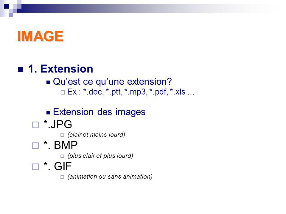 IMAGE Image - Objectifs – Extension Qu'est ce qu'une extension.