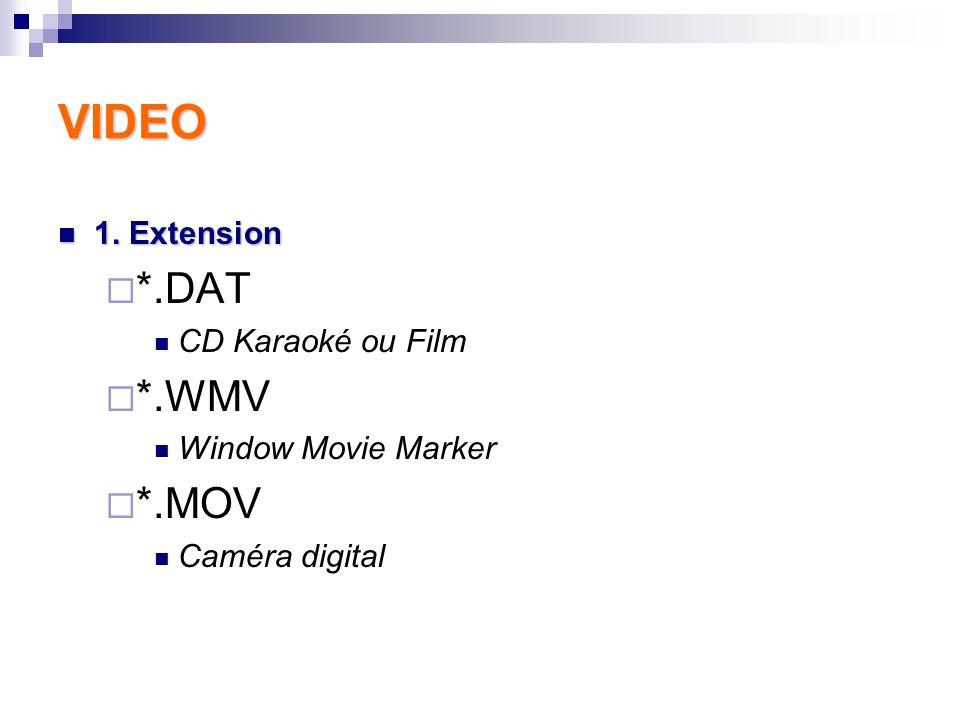 VIDEO Vidéo –E–Extension –C–Comment faire pour savoir que c'est un vidéo.