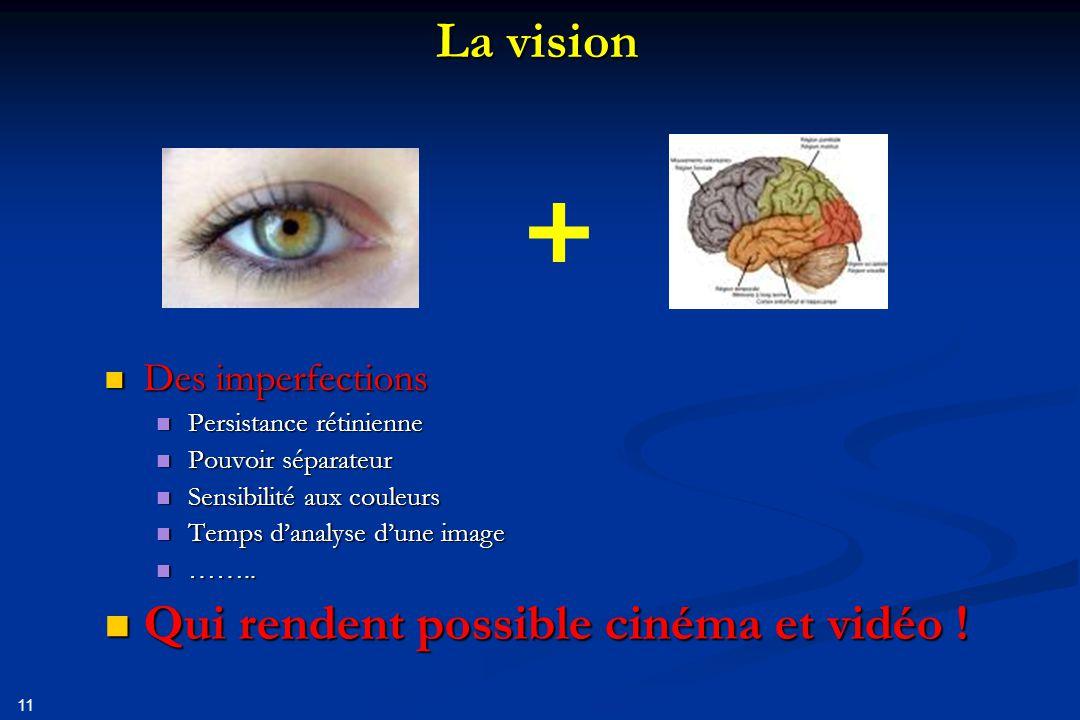 12 Quelques illusions d'optique